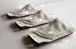 3D-printed design scenario models, 2016.