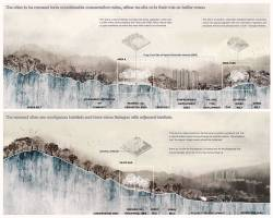 Resetting the baselines of ecology and development: A Conservation toolkit for Hong Kong's green belts. By LU Siyi Lucy, 2018.