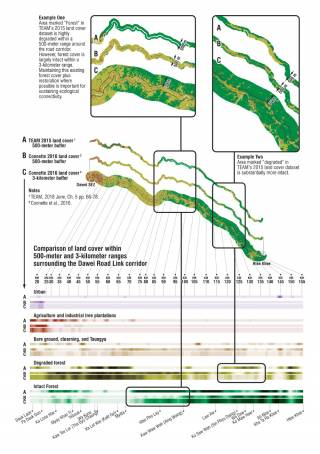 Land cover classification methods comparison. By Ashley Scott Kelly, 2019.